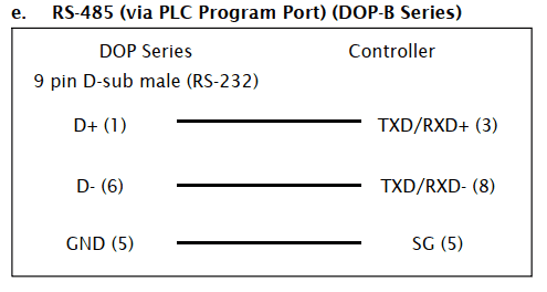 connect s7-200 delta dop-b