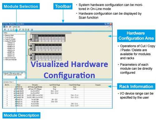 Delta ispsoft Hardware Configuration