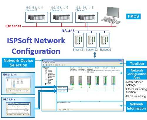 ISPSoft Network Configuration